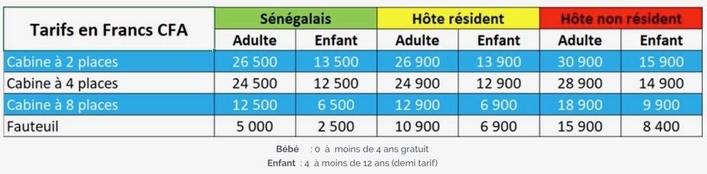 La tabella dei prezzi della nave tra Dakar e Ziguinchor